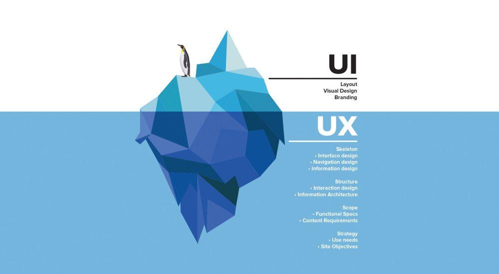 UIUXgraphic