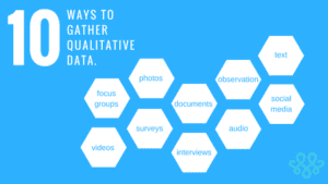 Data-Driven Qualitative