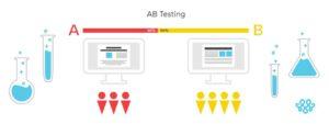 A:B Testing Data-Driven