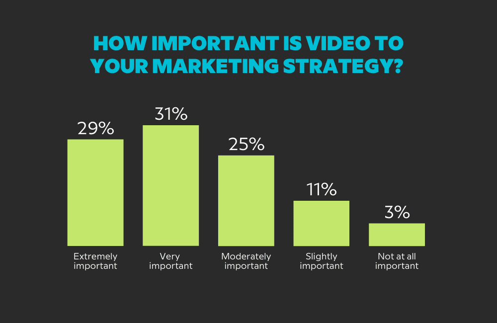 Instagram Updates 2021 + Marketing Strategy: What You Need To Know 2